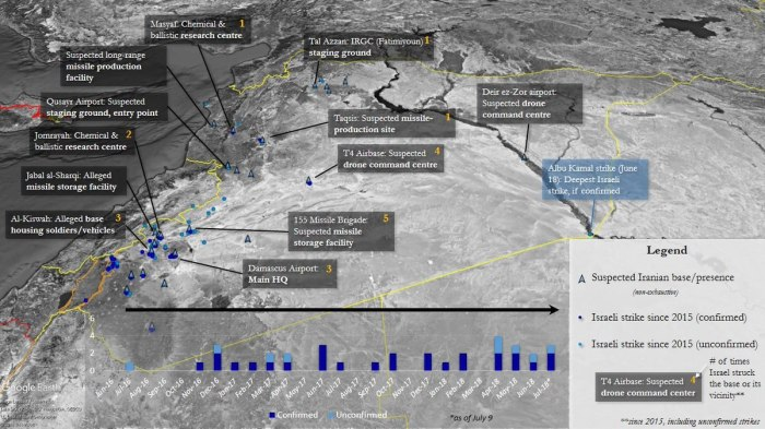 Israeli attacks on Syria since 2015